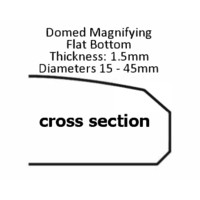 Domed Magnifying Flat Bottom-1.5mm Thick